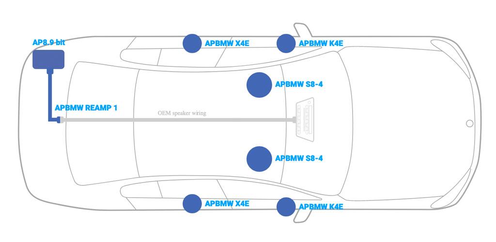 Audison VW Car Audio Specialists - TTW - VW Audio Upgrades - TTW - Nottingham - UK